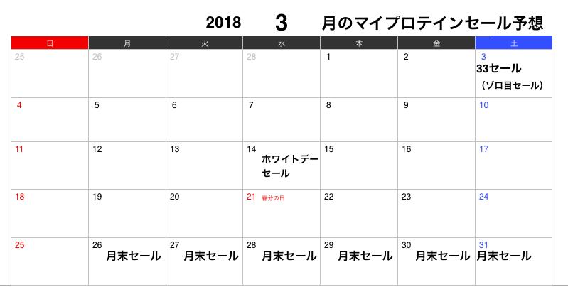 2018年3月のマイプロテインセール予想カレンダー
