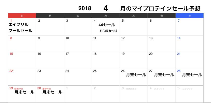 2018年4月のマイプロテインセール予想カレンダー