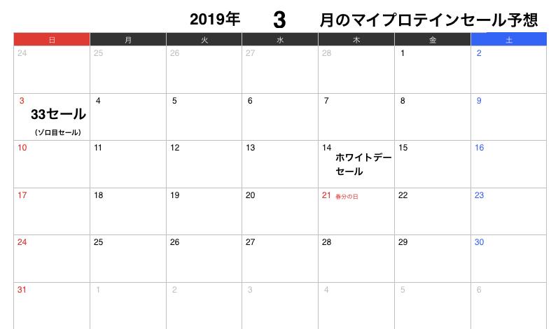 2019年3月のマイプロテインセール予想